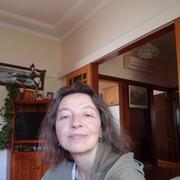 Irina Shukina on My World.