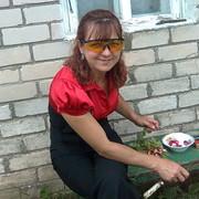 Alika020666 Petrova on My World.