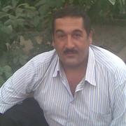 Huseyn Cafarli on My World.
