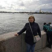 Ирина Комиссарова on My World.